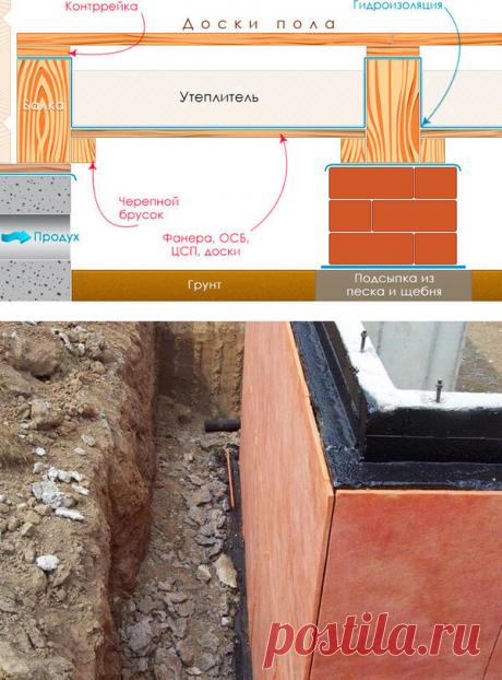 Как сделать теплым дом и пол. Просто и понятно   Записки Старого Строителя   Яндекс Дзен