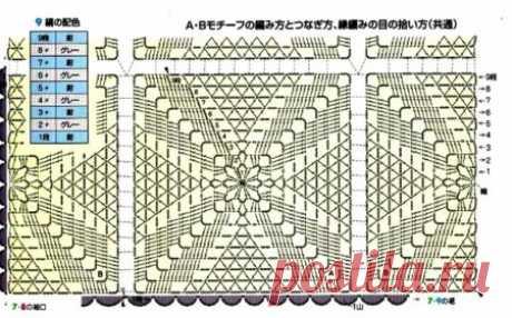 Свободная кофта из мотивов крючком - схема вязания, фото