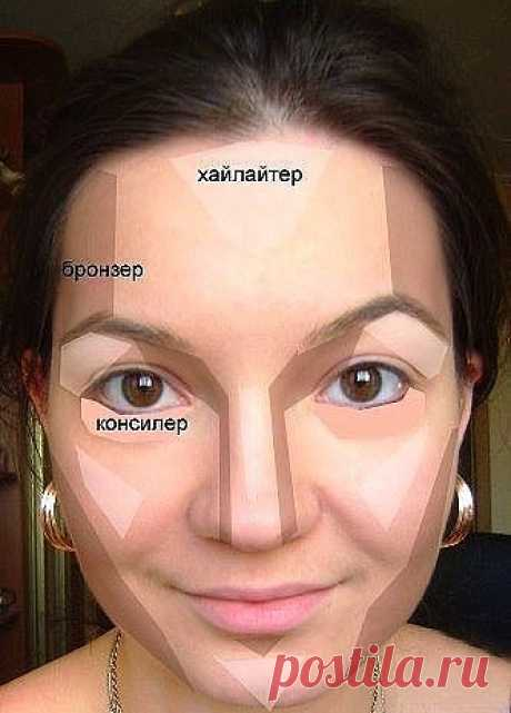 Hacemos el maquillaje correctamente