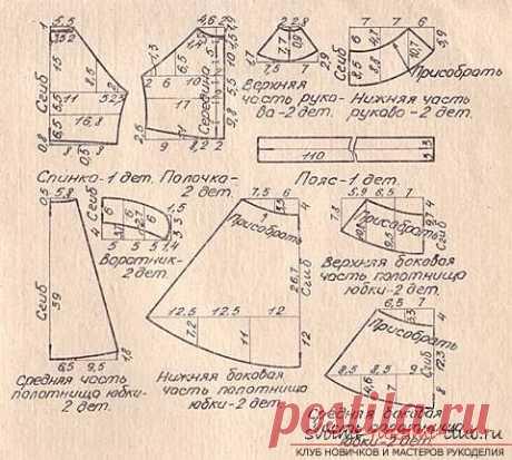 Инструкция о том, как создаются выкройки платьев для девочек своими руками.