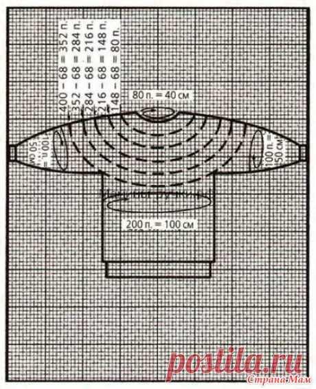 Моделирование круглой кокетки для вязаного пуловера.