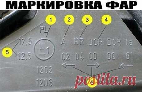 ⚠ Маркировка фар. В настоящее время на автотранспортные средства устанавливаются фары следующих официально утвержденных типов: С — ближнего, R — дальнего, СR — двухрежимного (ближнего и дальнего) света с лампами накаливания (Правила ЕЭК ООН № 112, ГОСТ Р 41.112-2005); HС — ближнего, HR — дальнего, HСR — двухрежимного света с галогенными лампами накаливания (Правила ЕЭК ООН № 112, ГОСТ Р 41.112-2005); DС — ближнего, DR — дальнего, DСR — двухрежимного света с газоразрядными источниками света…