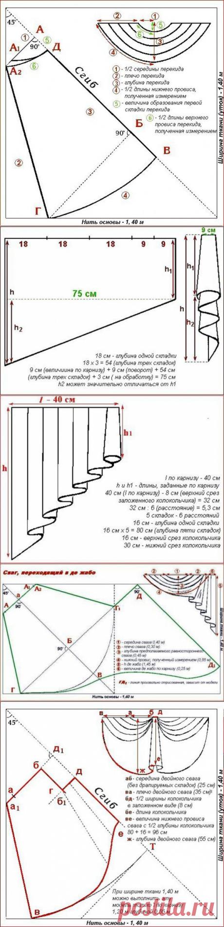 Выкройки ламбрекенов и наиболее сложных элементов драпировок штор — Сделай сам, идеи для творчества - DIY Ideas