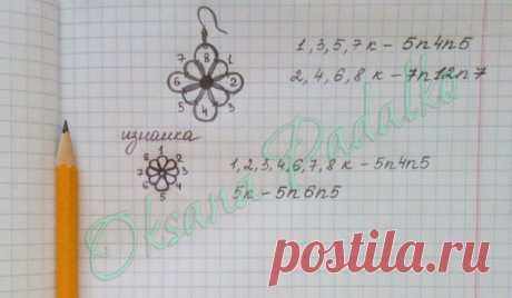 Frivolite | Knitting | order, sale (Ukraine) | VKontakte