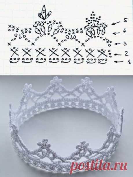 Идеи для вязаных корон