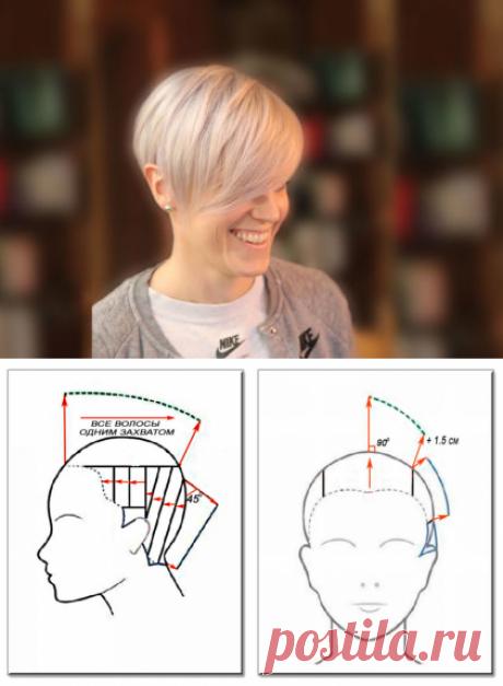 Женская стрижка пикси на густые волосы - короткая форма для укрощения непослушных волос. Вашему вниманию предлагается короткая форма с мягко градуированным затылком, прямыми линиями висков и слегка асимметричной челкой.
