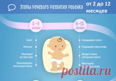 Развитие речи ребенка до года, возрастные нормы