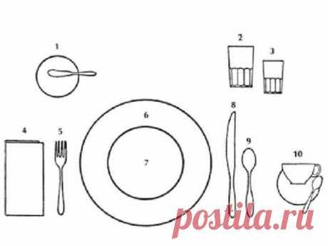 Сервировка стола к завтраку: фото-идеи красивой подачи блюд - Квартира, дом, дача - медиаплатформа МирТесен