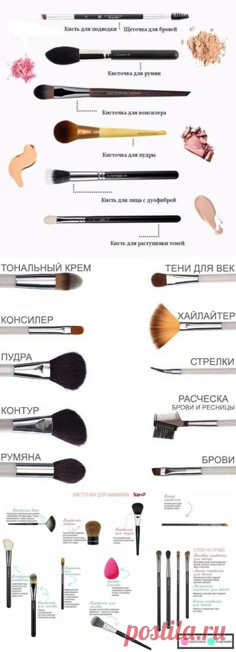 Какие кисти для макияжа для чего правильно использовать — Полезные советы