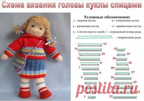 Knitted doll - schemes and the description:: SYL.ru