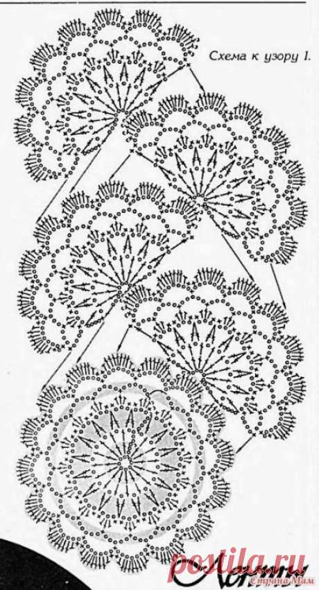 Схемы вязания ленточного кружева. Забирайте в свои коллекции