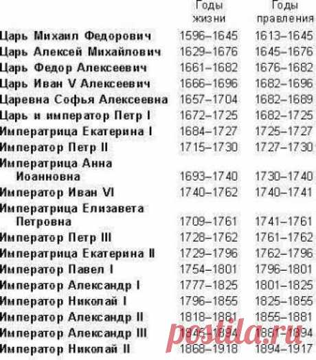 It needs to be known - history of the Russian Empire!