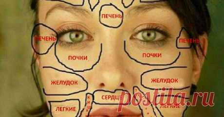 """Всем известно выражение """"глаза — это зеркало души"""". Если по глазам можно узнать внутренний мир человека, то по состоянию кожи можно судить о его здоровье. Китайские специалисты в области медицины уверены, что о состоянии наших"""