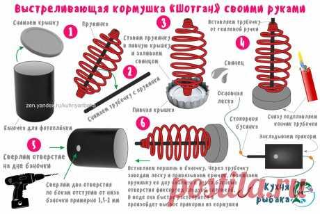 Классное решение для фидерной кормушки | Кухня рыбака | Яндекс Дзен