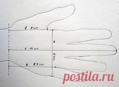 Как связать женские, мужские и детские перчатки крючком с описанием? Как связать перчатки крючком для начинающих: описание, видео Вязание перчаток крючком для женщин: схемы и описание Видеоурок по вязанию мужских вязаных перчаток крючком, мастер-класс - как связать перчатки для мужчины. Как вязать перчатки на спицах? Как вяжут перчатки спицами для начинающих? Какие перчатки вяжут спицами? Связать перчатки можно спицами или крючком. А что насчет вязания спицами и крючком? Вязание спицами, как и…