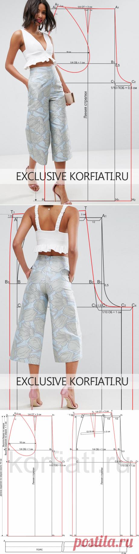 Выкройка брюк-кюлоты от Анастасии Корфиати