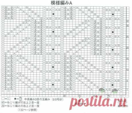 Ажурные узоры для вязания спицами. Схемы вязаных спицами образцов узоров | Вязание для всей семьи