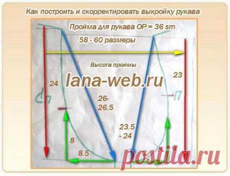 УДАЧНЫЕ ВЫКРОЙКИ РУКАВОВ 44–58 РАЗМЕРОВ