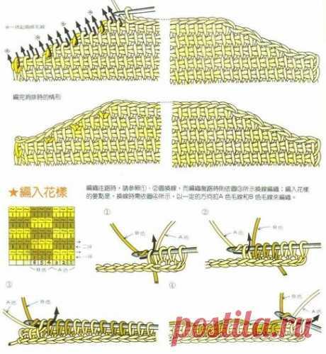 Тунисское вязание. tunisian_crochet обозначения схем, швы (кит.) — Яндекс.Диск