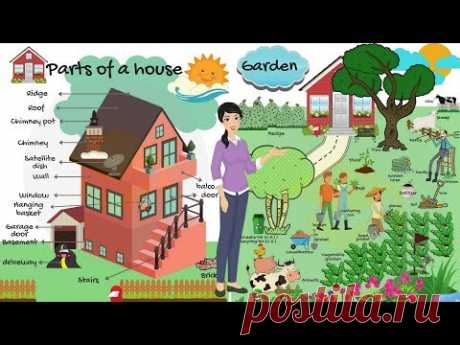 Around the House Vocabulary in English | Things in the House Vocabulary for Kids