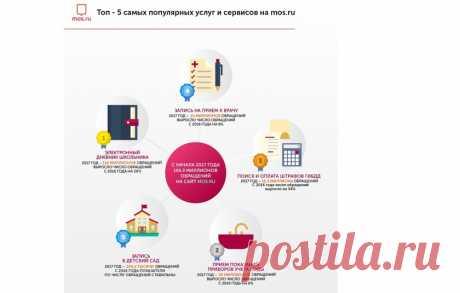 Названы 5 самых популярных госуслуг - Hi-Tech Mail.ru