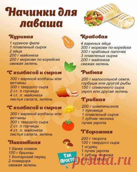 Заюшка Хозяюшка | Новогодние Рецепты