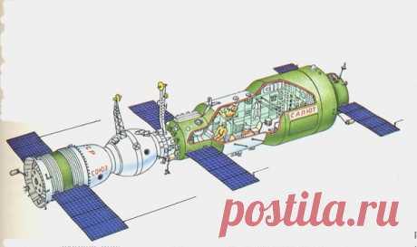 19 апреля 1971 года была запущена первая пилотируемая орбитальная станция «Салют-1» / История цивилизаций!