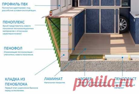 Como por las manos uteplit el balcón: la protección contra el frío adentro y por afuera, si es posible en invierno, el vídeo, la foto