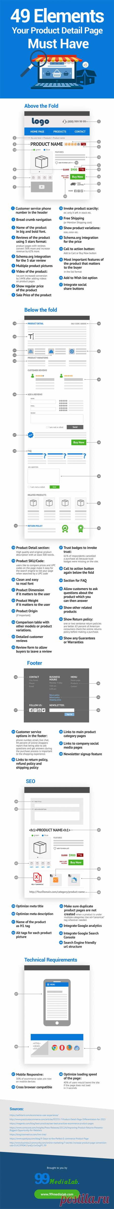 49 Essential Design Elements Your Ecommerce Product Pages Should Include - Infographic