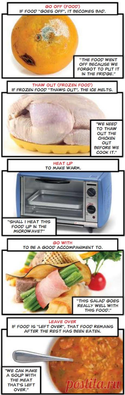 14 полезнейших английских выражений о еде : Изучаем английский язык в ситуациях