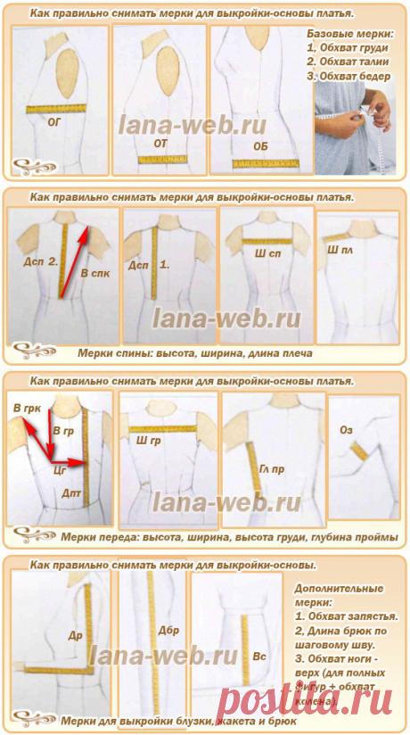 Как правильно снимать мерки для выкройки-основы с сайта lana-web.ru