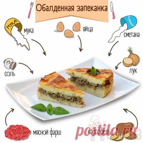 Ложка - вкусные рецепты