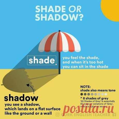 Shade vs shadow