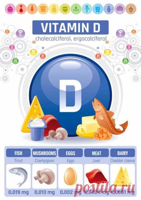 Заболевания, которые помогает предотвратить витамин Д / Будьте здоровы