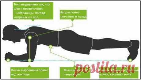 Планка-воркаут — новый комплекс для развития мышц всего тела!