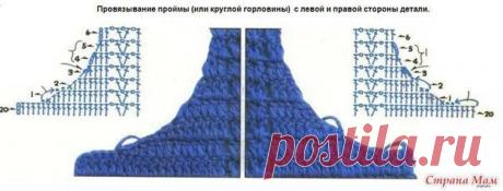 Рекомендации по расширению и убавлению полотна крючком | Вязаные истории | Яндекс Дзен