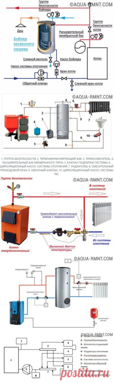 Как произвести обвязку и подключение твердотопливного котла к системе отопления - закрытой, открытой, со схемами, фото и видео » Аква-Ремонт