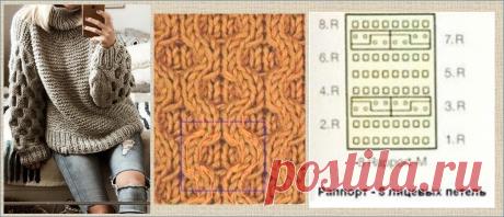 Интересно: свитера оверсайз спицами - фотографии моделей и схемы вязания объемных и ажурных узоров | МНЕ ИНТЕРЕСНО | Яндекс Дзен