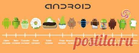 Как обновить ОС Android? Пошаговая инструкция Обновление Андроид индивидуально для каждого смартфона или планшета. Поэтому для осуществления update Android нет универсального софта или программы для ПК.