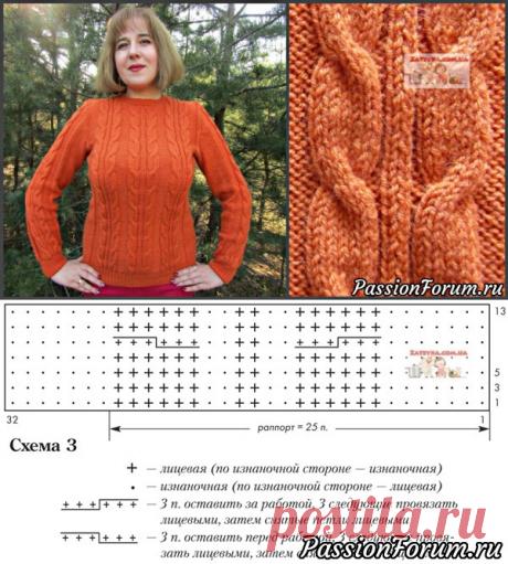 Женский свитер с косами. Подробный видео-урок вязания свитера. | Вязание для женщин спицами. Схемы вязания спицами