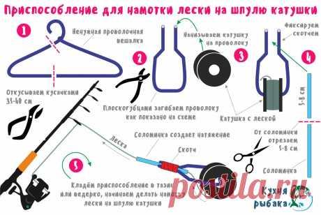 Станок для быстрой намотки лески на катушку | Кухня рыбака | Яндекс Дзен