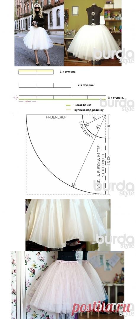 Как сшить юбку из фатина — Мастер-классы на BurdaStyle.ru