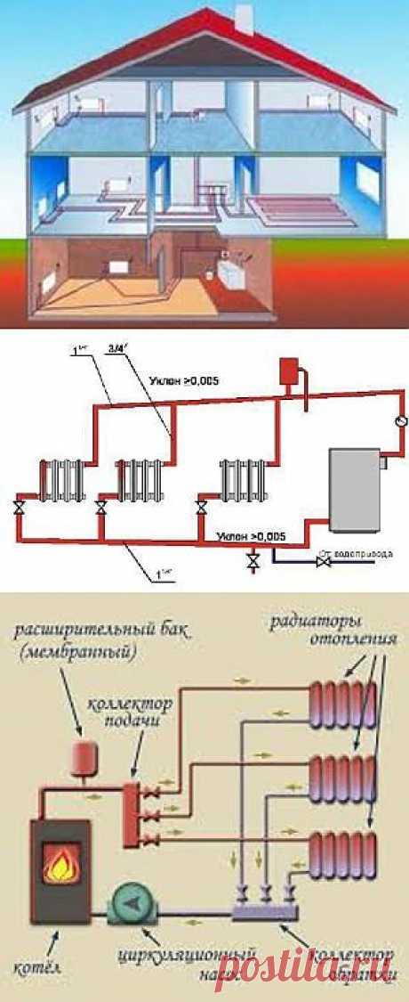 Схема водяного отопления.   Наш дом