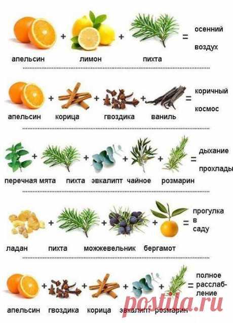 Эфирные масла: варианты использования