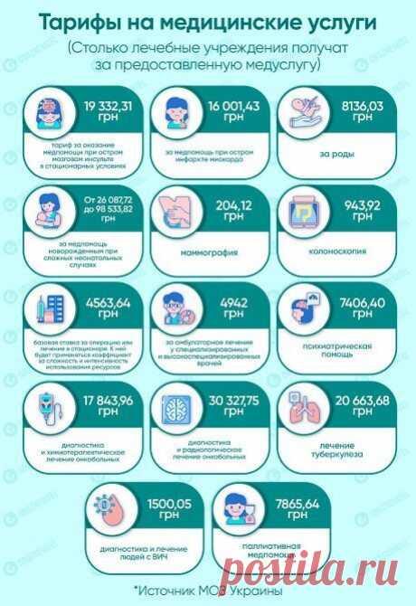 Медреформа в Украине - список бесплатных услуг | РБК Украина