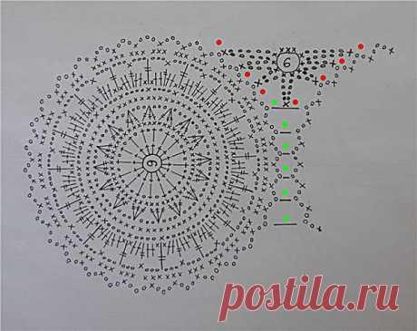 örgü motif şeması (2) - El Sanatları ve Hobi - El Sanatları ve Hobi