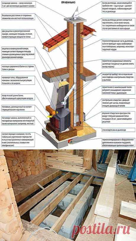 Камин для дома: строим своими руками