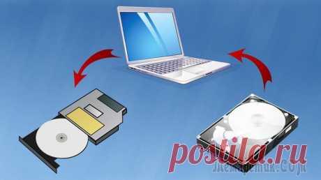 Как заменить дисковод ноутбука на дополнительный жёсткий диск HDD? Дисководы для записи CD/DVD дисков со временем всё больше утрачивают актуальность, ведь сейчас почти все современные устройства способны воспроизводить информацию через USB накопители, т.е., например,...