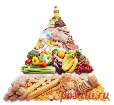 Еда и продукты питания 🍳  / Изучение немецкого языка
