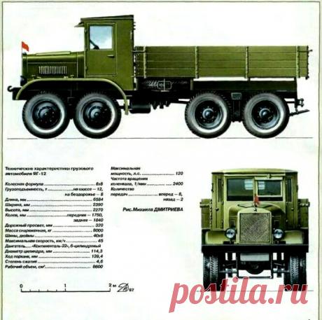 5 монстрических концептов советских автомобилей